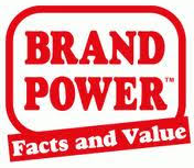 Brandpower