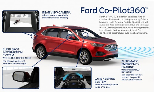 Ford's Co-Pilot360 infographic.