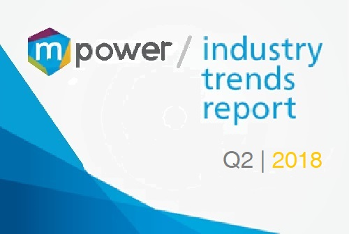 Mitchell's Q2 Industry Trend Report packed a serious punch for readers in the collision repair industry.
